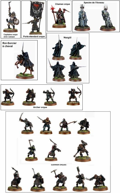 Figurines Seigneur des Anneaux recherchées